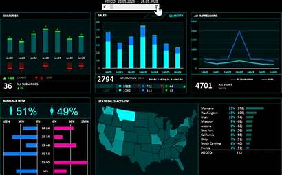 Dashboard Sales Excel Templates Advertising Data Analyzing