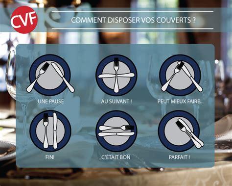 infographie 192 table mais avant connaissez vous les bonnes 232 res cuisine et vins de