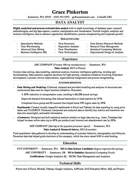 Exle Student Resume by 12 Cover Letter For Data Scientist Internship