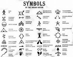 Native American Totampole Animal Symbols And Meanings The ...