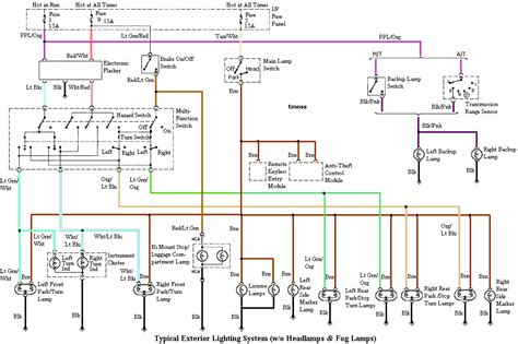 turn signals and hazard lights not working mustangforums