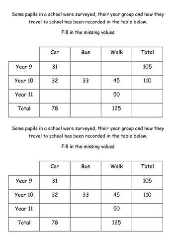 two way table worksheet homeschooldressage