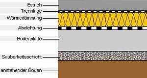 Wärmedämmung Unter Estrich : kellerb den bzw bodenplatten fachgerecht abdichten ~ Michelbontemps.com Haus und Dekorationen