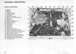 Bestseller  1974 Volvo 164e Engine Wireing Diagram