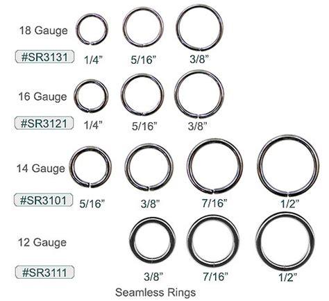 16 gauge vs 18 gauge sr3101