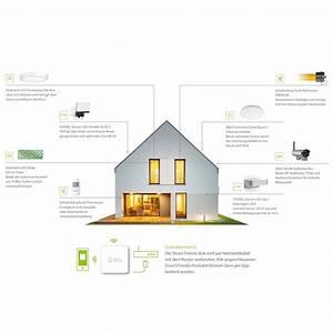 Smart Home Rollladen : schellenberg smart home gurtwickler rollodrive 75 premium ~ Lizthompson.info Haus und Dekorationen