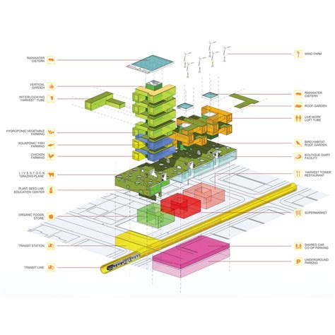 Archshowcase  Harvest Green Project By Romses Architects