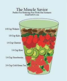 1000  images about Boot Camp Shakes on Pinterest   Smoothie, After Workout and Shake Diet