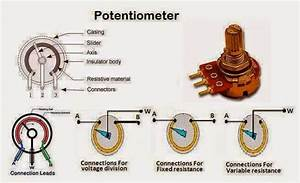 Working Of A Potentiometer  Variable Resistor