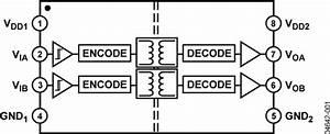 Adum1200 Datasheet And Product Info