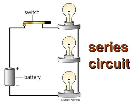 Electric Circuits Lesson Tqa Explorer