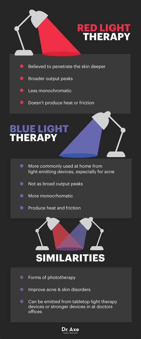 red light therapy benefits deep penetrating light therapy gum device iron blog