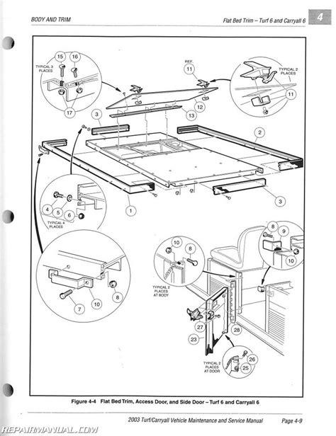 1988 Club Car Part Diagram by 2003 Club Car Turf 2 6 Carryall 1 2 6 Plus