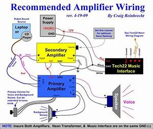 809 Best Images About Electrical  U0026 Electronics Concepts On Pinterest