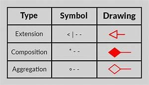 Uml Diagram Java