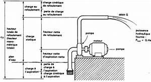 Tuyau De Refoulement Pompe Immergée : les machines elevatoires ~ Dailycaller-alerts.com Idées de Décoration