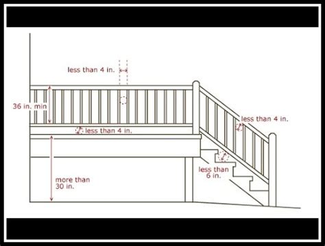 For commercial decks, the height code for deck rails is different. Horizontal Deck Railing Code - Decks : Home Decorating Ideas #rvPkNW1q2Y