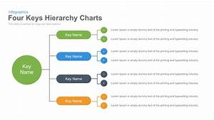 4 Keys Hierarchy Chart Powerpoint Template And Keynote