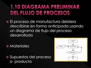 Ppt - Manual Apqp Capitulo 1 Powerpoint Presentation