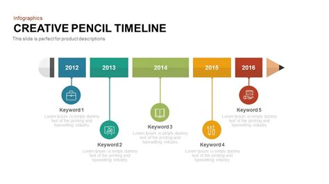 creative pencil timeline timeline planning powerpoint