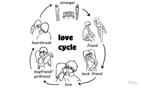love girl  boy   love cycle hd funny