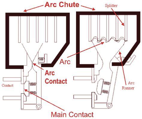 air circuit breaker wiring diagram 34 wiring diagram