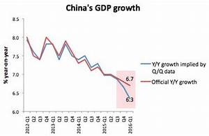China's Brave New Math: 24 Of 28 Provinces Report Higher ...