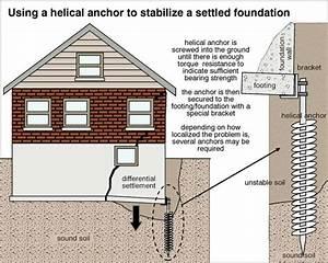 Home Inspection Diagrams  Massachusetts  Maine  New