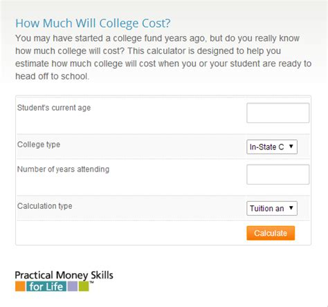 how much does it cost to screen in a porch student loan debt calculator advantage ccs