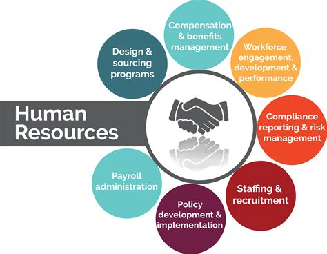 Human Resources. Yorktown Physical Therapy Ar Verbs In Spanish. Temporary Insurance Card Reliable Tax Services. Online Bachelors Degree California. Best Bank For Debt Consolidation Loan. Plumbers In Clifton Nj Lvn Programs In Dallas. Lasik Eye Surgery Dallas Mobile Medical Alert. Medicare Enrolment Application Form. Transportation Software Solutions