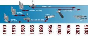 Gemini Space Program Timeline - Pics about space