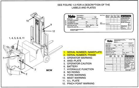2004 Yale Wiring Schematic by Nissan Forklift Warning Lights Symbols