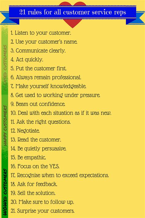 21 best images about customer casengo 21 the best customer service teams