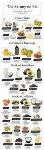 Is Saturated Fat Bad For You  7 Reasons You Need Fatty