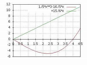 Höhe Eines Dreiecks Berechnen : maximaler fl cheninhalt eines dreiecks ~ Themetempest.com Abrechnung