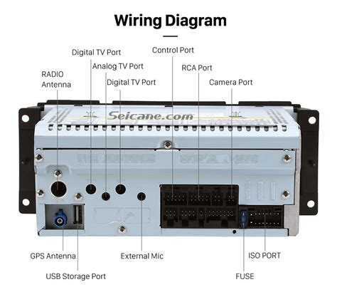 wiring diagram jeep liberty 2002 wiring library