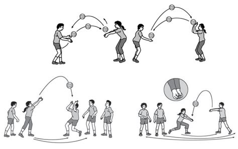 teknik dasar permainan bola voli solusi tugas sekolah