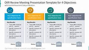 Get 20 Okr Objectives Key Results Infographics Diagrams