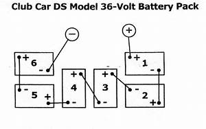36 Volt 1994 Club Car Wiring Diagram