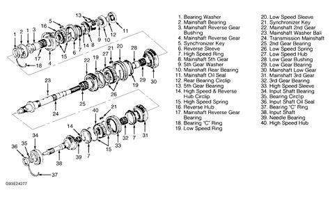 my owns a 98 suzuki sidekick w a 4wd manual transmission lately third gear does