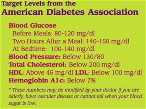 pin  ardavan mashhadian  diabetes management pinterest