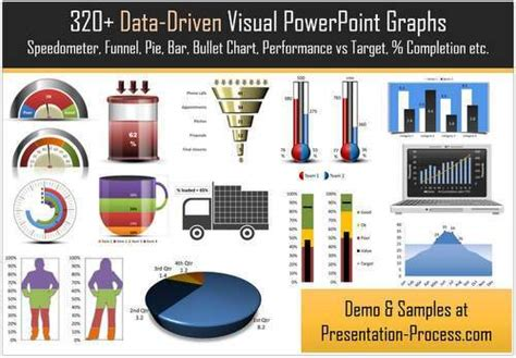 visual powerpoint chart templates pack  data driven