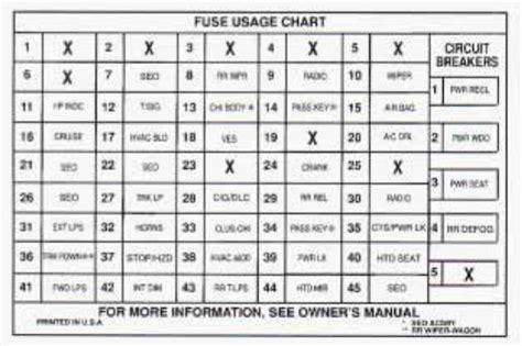 1995 Buick Skylark Fuse Box by 1996 Buick Skylark Fuse Box Diagram Wiring Diagram For Free