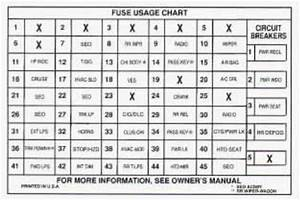 Buick Roadmaster  1996  - Fuse Box Diagram