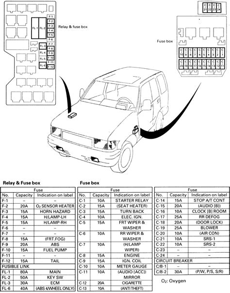online service manuals 1993 isuzu rodeo instrument cluster repair guides circuit protection flashers autozone com