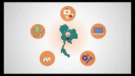 thailand  education  youtube