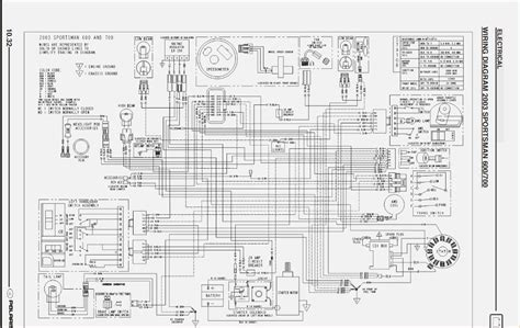 polaris sportsman 500 wiring diagram pdf davehaynes me