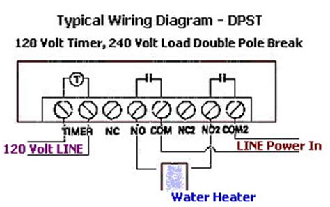 Wiring Diagram Water Heater Timer by How To Wire A Water Heater Timer