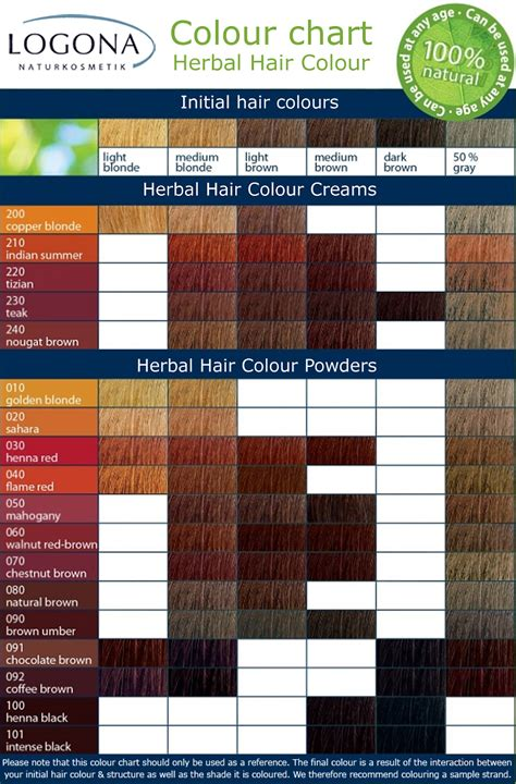 rainbow henna color chart logona herbal hair colour chart