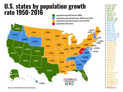 How Much Of The Population Is by Why Did The Southeastern Us S Population Grow Much Faster